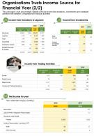 One Page Organizations Trusts Income Source For Financial Year 2 Of 2 Report Infographic PPT PDF Document