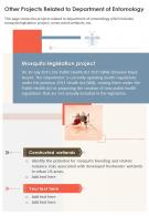 One Page Other Projects Related To Department Of Entomology Report Infographic PPT PDF Document