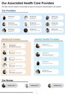 One Page Our Associated Health Care Providers Presentation Report Infographic PPT PDF Document