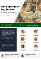 One Page Our Food Pantry Key Partners Template 434 Report Infographic PPT PDF Document