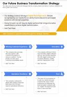 One Page Our Future Business Transformation Strategy Presentation Report Infographic PPT PDF Document