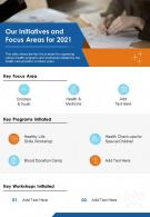 One Page Our Initiatives And Focus Areas For 2021 Presentation Report Infographic PPT PDF Document