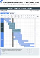 One Page Our Three Phased Project Schedule For 2021 Presentation Report Infographic PPT PDF Document