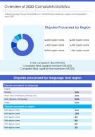 One Page Overview Of 2020 Complaints Statistics Presentation Report Infographic PPT PDF Document