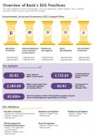 One Page Overview Of Banks ESG Practices Presentation Report Infographic PPT PDF Document