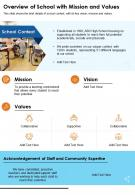 One Page Overview Of School With Mission And Values Presentation Report Infographic PPT PDF Document