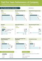 One Page Past Five Years Performance Of Company Presentation Report Infographic PPT PDF Document