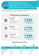 One Page Performance Assessment Of Marketing Plan On Social Media Platform Report Infographic PPT PDF Document