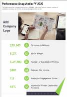 One Page Performance Snapshot In FY 2020 Presentation Report Infographic Ppt Pdf Document