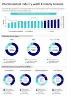 One Page Pharmaceutical Industry World Economy Scenario Report Infographic PPT PDF Document