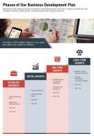 One Page Phases Of Our Business Development Plan Presentation Report Infographic PPT PDF Document