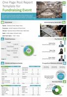 One Page Post Report Template For Fundraising Event Presentation Report Infographic PPT PDF Document