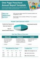 One Page Preschool Annual Report Template Presentation Report Infographic PPT PDF Document