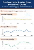 One Page Productivity Key Driver For Economic Growth Presentation Report Infographic PPT PDF Document