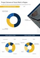 One Page Project Outcome Of Social Work In Region Presentation Report Infographic PPT PDF Document