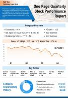 One Page Quarterly Stock Performance Report Presentation Report Infographic PPT PDF Document