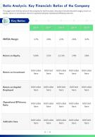 One Page Ratio Analysis Key Financials Ratios Of The Company Presentation Report Infographic PPT PDF Document