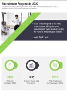 One Page Recruitment Progress In 2020 Presentation Report Infographic Ppt Pdf Document