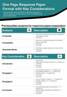 One Page Response Paper Format With Key Considerations Presentation Report Infographic PPT PDF Document
