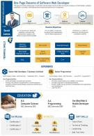 One Page Resume Of Software Web Developer Presentation Report Infographic PPT PDF Document