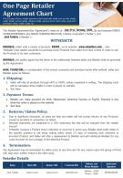 One Page Retailer Agreement Chart Presentation Report Infographic PPT PDF Document