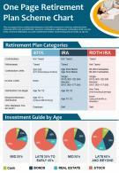 One Page Retirement Plan Scheme Chart Presentation Report Infographic PPT PDF Document