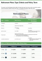 One Page Retirement Plans Type Criteria And Policy Term Infographic PPT PDF Document