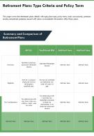 One Page Retirement Plans Type Criteria And Policy Term Template Infographic PPT PDF Document