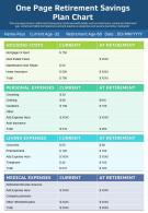 One Page Retirement Savings Plan Chart Presentation Report Infographic PPT PDF Document