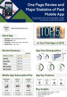 One Page Review And Major Statistics Of Paid Mobile App Presentation Report Infographic PPT PDF Document
