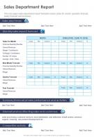 One Page Sales Department Report Presentation Report Infographic PPT PDF Document