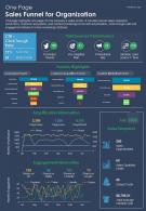 One Page Sales Funnel For Organization Presentation Report Infographic PPT PDF Document