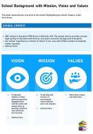 One Page School Background With Mission Vision And Values Report Infographic PPT PDF Document