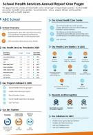 One Page School Health Services Annual Report One Pager Report Infographic PPT PDF Document