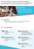 One Page School Mission Vision And Core Values Presentation Report Infographic PPT PDF Document