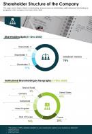 One Page Shareholder Structure Of The Company Report Infographic PPT PDF Document