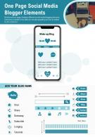 One Page Social Media Blogger Elements Presentation Report Infographic PPT PDF Document