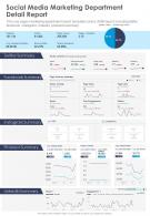 One Page Social Media Marketing Department Detail Report Infographic PPT PDF Document