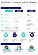 One Page Stakeholders Engagement And CSR Initiatives Presentation Report Infographic PPT PDF Document