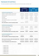 One Page Statement Of Cash Flows Presentation Report Infographic PPT PDF Document