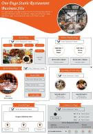 One Page Static Restaurant Business Site Presentation Report PPT PDF Document