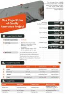 One Page Status Of Quality Assurance Project Presentation Report Infographic PPT PDF Document
