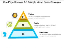One Page Strategy 3 D Triangle Vision Goals Strategies