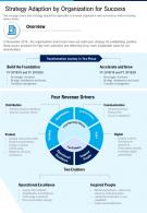One Page Strategy Adaption By Organization For Success Report Infographic PPT PDF Document