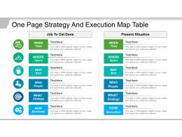 One Page Strategy And Execution Map Table