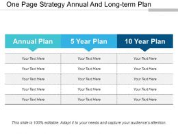 One Page Strategy Annual And Long Term Plan