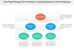 One Page Strategy Plan Hierarchy Corporate Business Units Workgroups