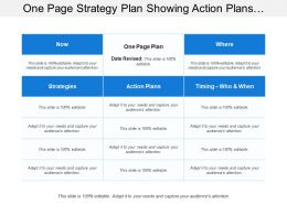 One Page Strategy Plan Showing Action Plans And Strategies