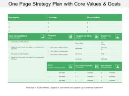One Page Strategy Plan With Core Values And Goals