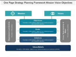 One Page Strategy Planning Framework Mission Vision Objectives